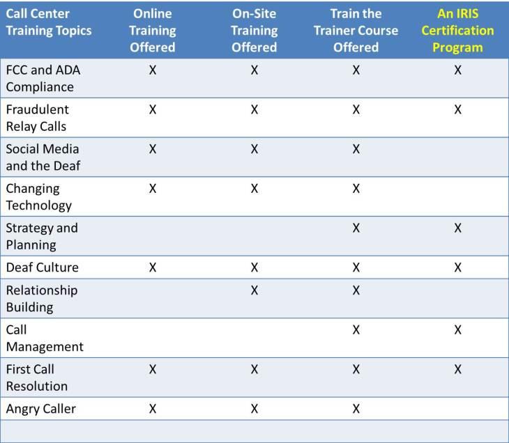 Training Chart